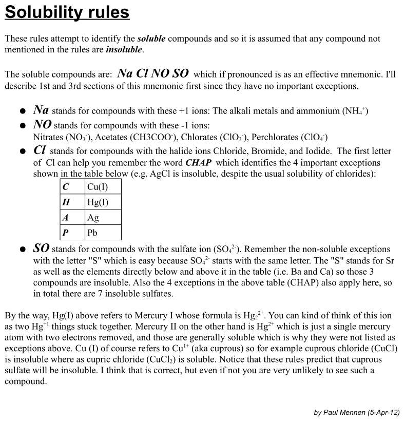 What do you think of these solubility rules? : Yeah Chemistry