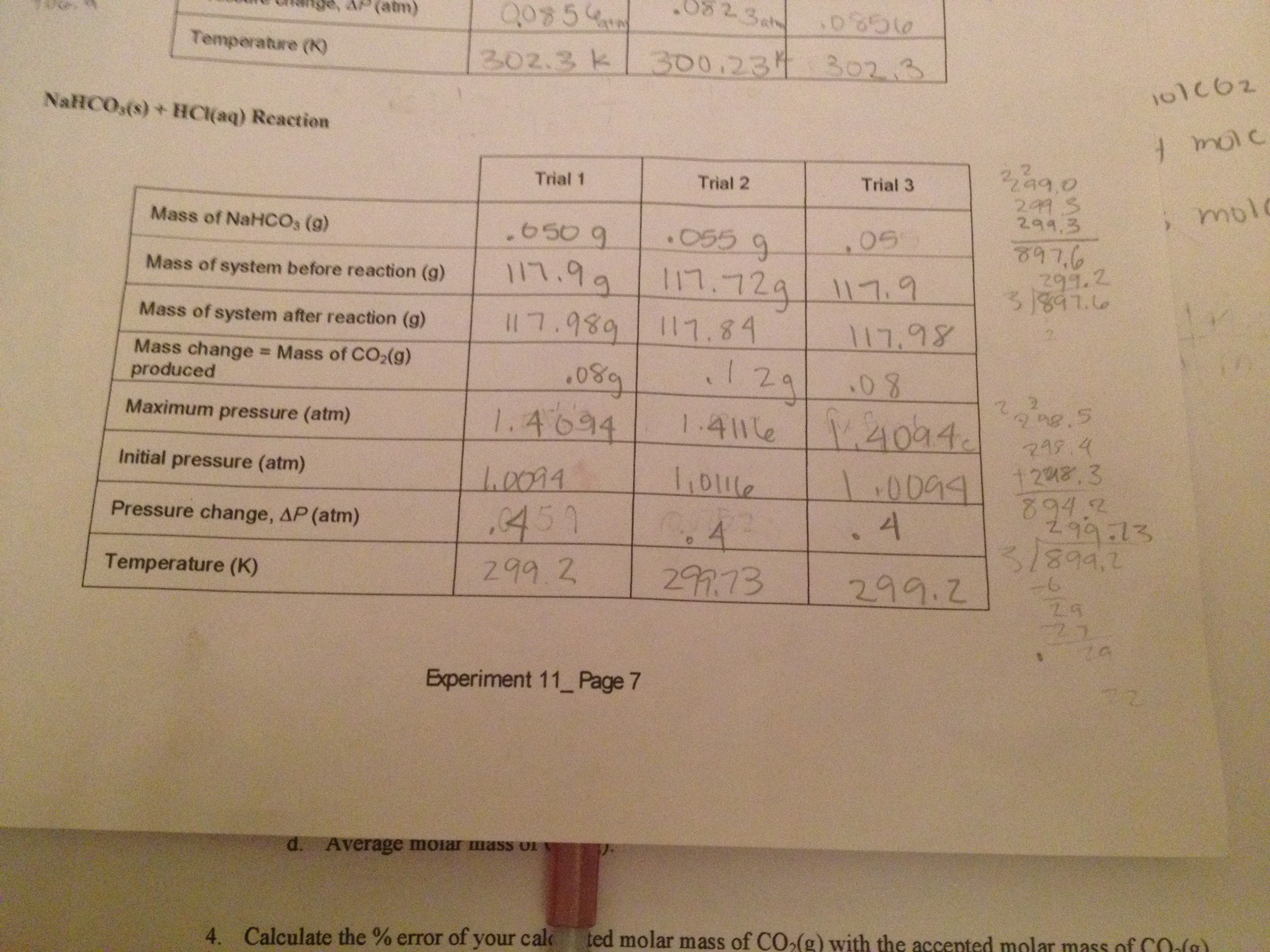 I Need To Calculate The Mass Of Co2 Produced In The Reaction Of